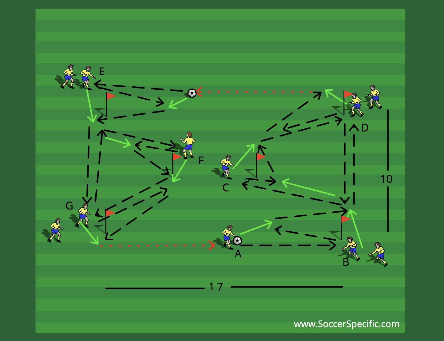 LA Rectangle Passing 2 | SoccerSpecific.com