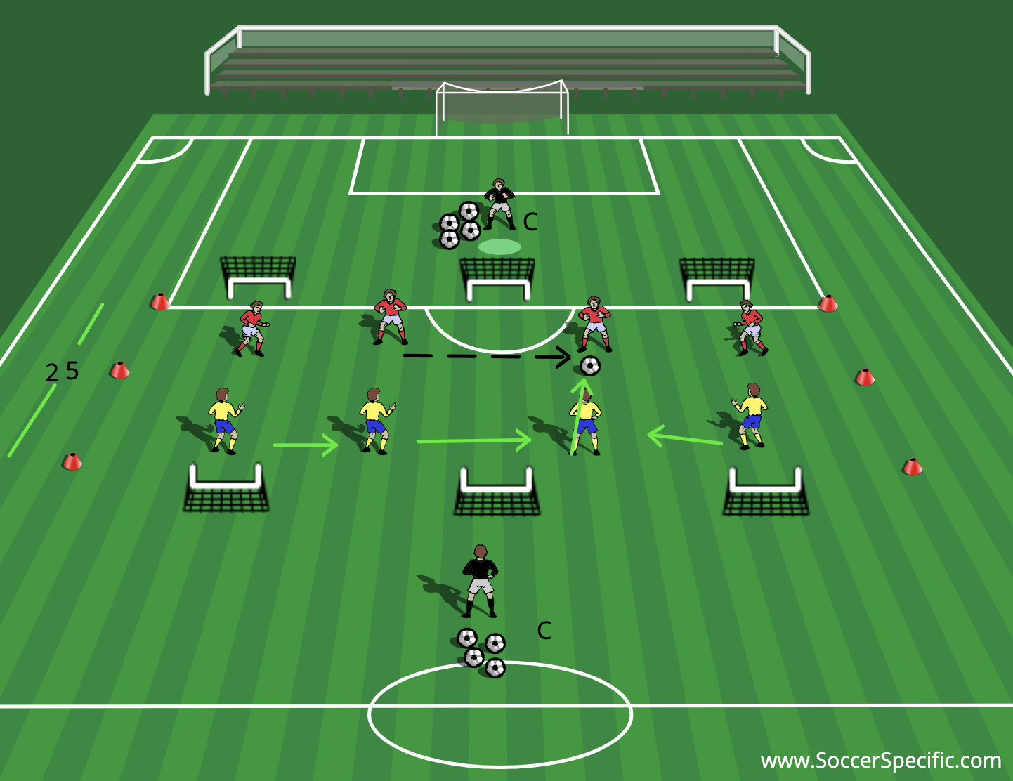 Back Four Functional Defending | SoccerSpecific.com