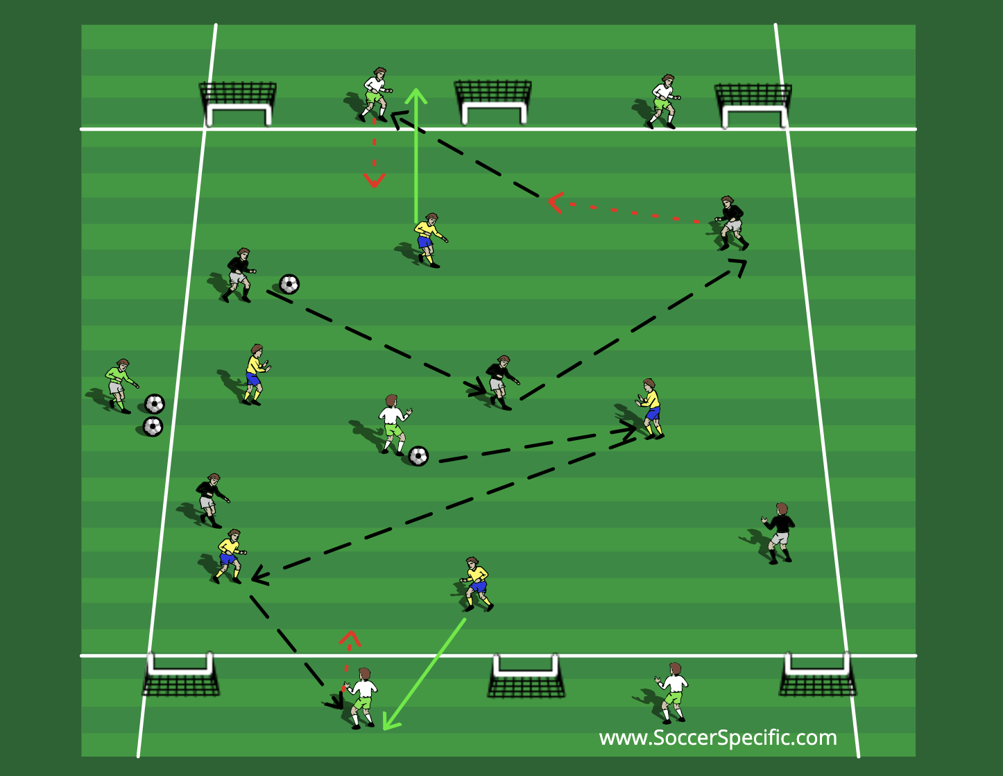 Small Sided Game Roulette | SoccerSpecific.com